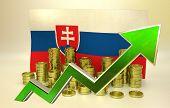 currency appreciation - Slovak economy