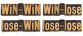 win-win, win-lose, lose-win, lose-lose - four possible outcome of conflict or game - a collage of is