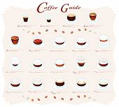 A Collection Of Coffee Menu Or Coffee Guide