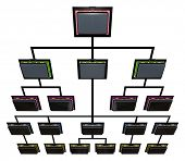 An organization org chart with briefcases representing management, top leadership and best sales per