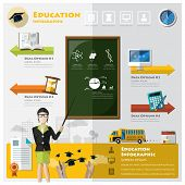 Education And Graduation Learning Infographic