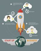 Rocket easy steps to start your business. Infographics template in flat style