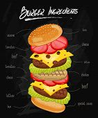 Постер, плакат: Burger Ingredients on Chalkboard