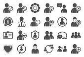 Users Icons. Profile, Group Of People And Support Signs. Id Card, Teamwork People And Businessman Us poster