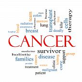 picture of causes cancer  - Cancer Word Cloud Concept with great terms such as disease chemo survivor patient doctor and more - JPG