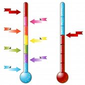 An image of a 3d thermometer with pointing arrows.