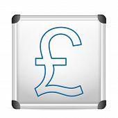 Whiteboard British Pound
