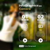 Set Of Infographics With A Blurred Background On The Topic Of Photographic Camera Devices