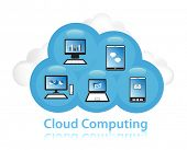 Cloud computing-Konzept.