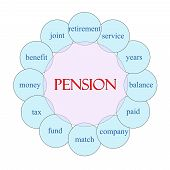 Pension Circular Word Concept