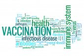 stock photo of immune  - Vaccination and immunization concepts word cloud illustration - JPG