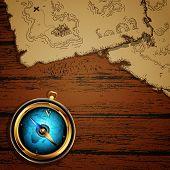 Marine theme, compass
