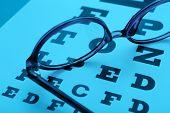 Glasses on eye chart close-up