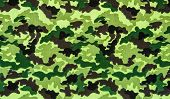 Texture Of Fabric Military Camouflage