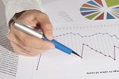 Hand With The Handle Specifies Charts Of Growth