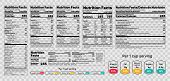 Nutrition Facts Label. Vector. Food Information With Daily Value. Data Table Ingredients Calorie, Fa poster