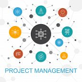 Project Management Trendy Web Concept With Icons. Contains Such Icons As Project Presentation, Meeti poster