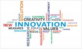 foto of indications  - A word cloud of innovation related items - JPG