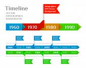 stock photo of line graph  - Timeline Web Element Template - JPG