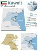 Kuwait maps with markers