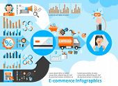 E-commerce Infographics Set