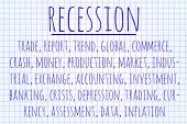 Recession Word Cloud