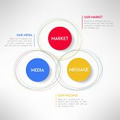 Media market message infographic diagram. Corporate strategy schema. Vector