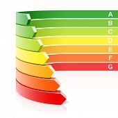 Concepto de eficiencia de energía. Vector.