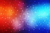 Digital Abstract Technology Background, Circuit Board Background, Cyberspace Background, Virtual Tec poster