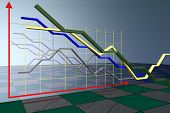 Economic growth Positive dynamics