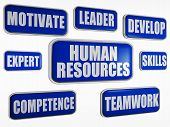 Human Resources - blau Business-Konzept