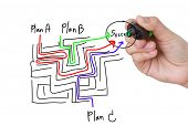 Hand drawing business plan