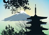 Japanese Gate - Torii