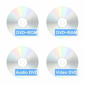 Dvd Disk Icons. Part One. Vector Illustration