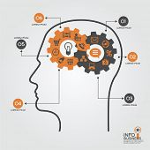 Infographics template with head, brain, gears and business icons. Concept modern business