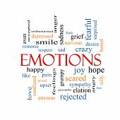Emotions Word Cloud Concept