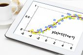 limited growth model on a digital tablet with a cup of coffee - data following the logistic function