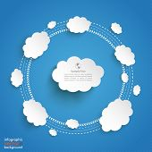 Cloud Computing Cycle Infographic Blue Sky