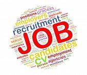 Word Tags Circular Wordcloud Of Job
