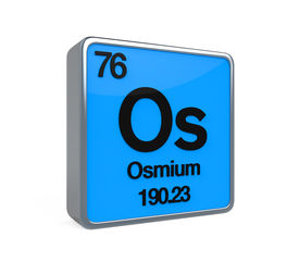 picture of periodic table elements  - Osmium Element Periodic Table isolated on white background - JPG