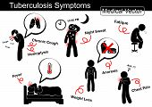 image of stickman  - Tuberculosis symptoms  - JPG
