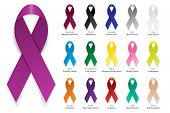 Cancer Ribbon. Vector Realistic 3d Awareness Ribbon Different Color Set Closeup Isolated On White Ba poster