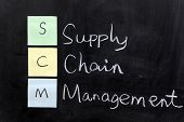 Scm, Supply Chain Management
