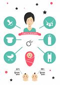 Infographics Icons On Pregnancy And Childbirth