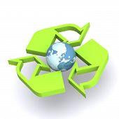 Euro Recycling
