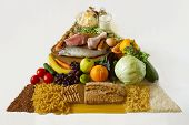 foto of food pyramid  - Food pyramid isolated on white background with copy space - JPG