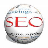 Seo 3D Sphere Word Cloud Concept