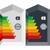 Energy Efficiency Classes Label
