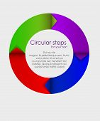 Circular progress steps