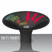 Sales funnel 3d, vector graphics